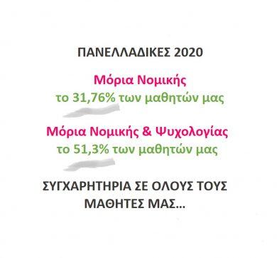 ΠΑΝΕΛΛΑΔΙΚΕΣ 2020 – ΜΟΡΙΑ ΝΟΜΙΚΗΣ