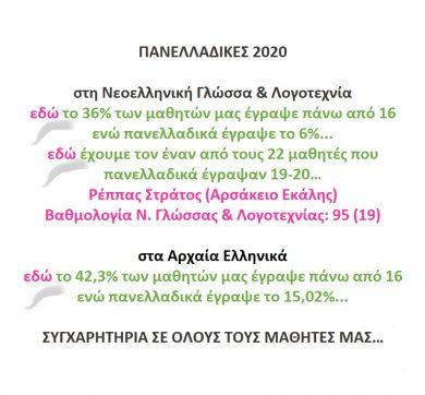 ΠΑΝΕΛΛΑΔΙΚΕΣ 2020 – ΝΕΟΕΛΛΗΝΙΚΗ ΓΛΩΣΣΑ & ΛΟΓΟΤΕΧΝΙΑ